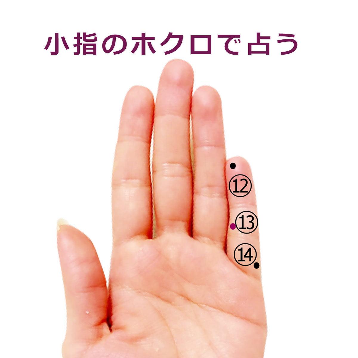 小指にホクロがある手相