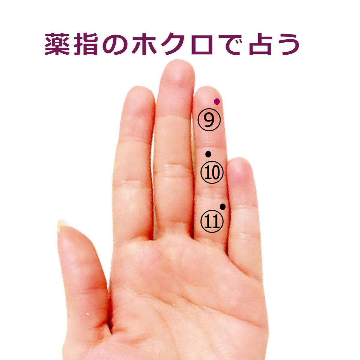 薬指にホクロがある手相