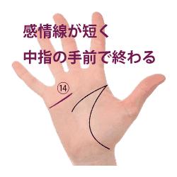 手相占い感情線が中指の手前で終わる(短い)