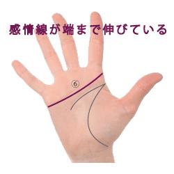 感情線が手の側面まで伸びている手相の見方