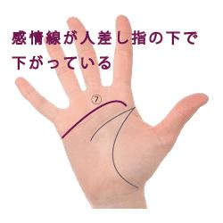手相占い|感情線が人差し指の下で下がっている|画像