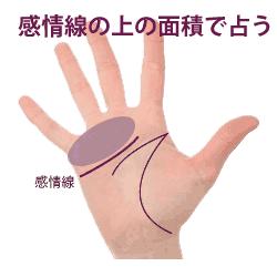 手相の感情線と指の間の面積で心の広さを占う