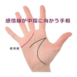 感情線が中指に向かう手相