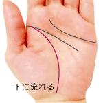 生命線が下の手首の方向に流れる手相