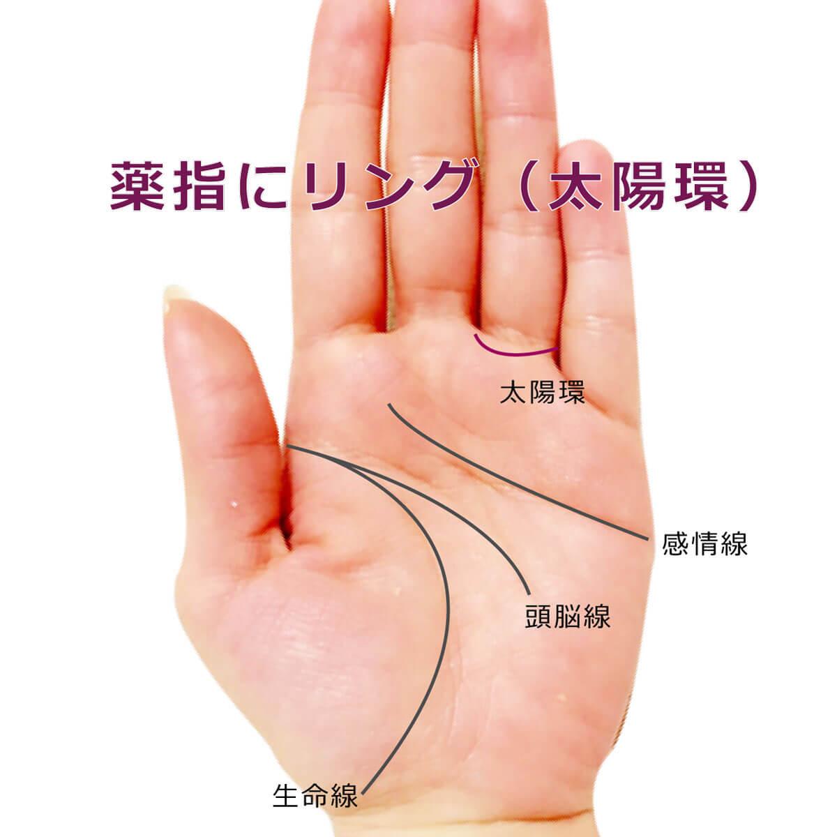 薬指にリング・太陽環がある手相