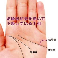 結婚が弧を描くように下降している手相の見方