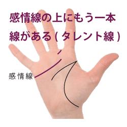 感情線の上にもう一本別の線がある手相|タレント線|自己顕示欲線