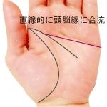 頭脳線が直線的に頭脳線に合流する手相