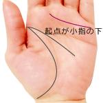感情線の起点が離れて小指の下から出ている手相