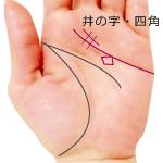 感情線に井の字紋、四角紋がある手相