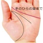 感情線が手のひらの端や側面まで伸びる手相