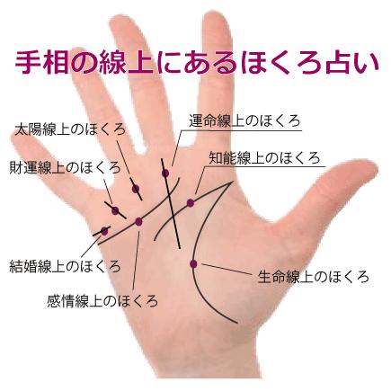 手のひらの掌線上にあるホクロ占い