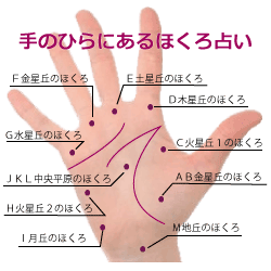 手のひらにあるホクロ