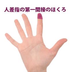 yubi_hokuro_hito1