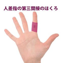 人差指の第三間接にあるほくろの見方