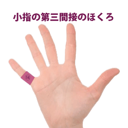 小指の第三間接にあるほくろ占い