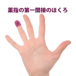 薬指の第一関節にあるほくろ占い