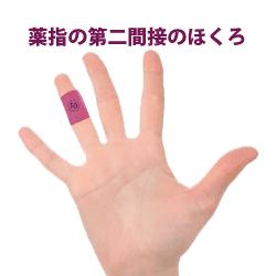 薬指の第二関節にあるほくろ占い