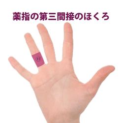 薬指の第三間接にあるほくろ占い
