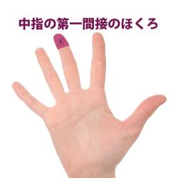 中指の第一関節にあるほくろ占い