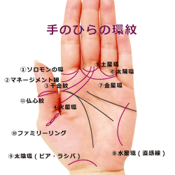 手相の環紋・リング