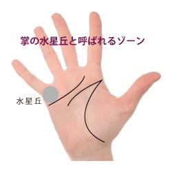 手のひらのマーキュリー