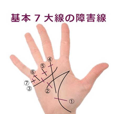 基本7大線の手相の障害線