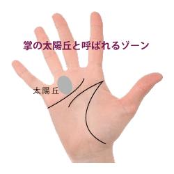 手のひらのアポロン