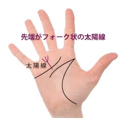 太陽線の先端がフォーク型の手相