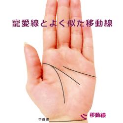 手相の移動線