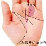 運命線から薬指に向かう支線が出る手相