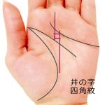 運命線の四角紋 井の字