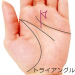 運命線のトライアングル 三角紋