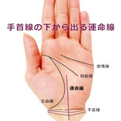 手首線の下から伸びる運命線