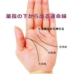 薬指の下から伸びる運命線