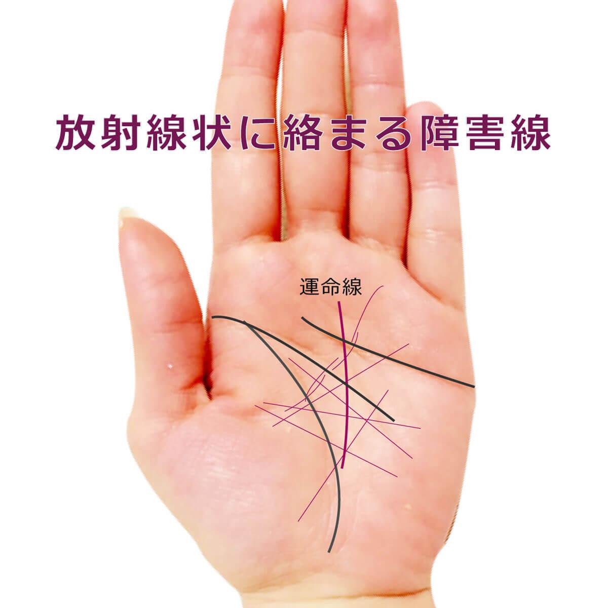手のひらに障害線が幾重にも重なる手相
