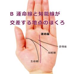 運命線と知能線が交差する地点にホクロが重なる手相