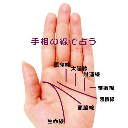 手相の基本的な掌線で占う手相の見方
