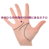 手のひらの中指の付け根(土星丘)にあるほくろ占い