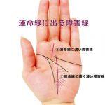 運命線を遮るような横線・斜め線(妨害線・障害線)がある手相の見方