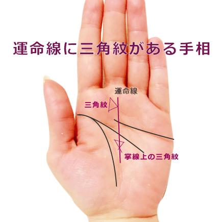 運命線に三角紋(トライアングル)がある手相の見方