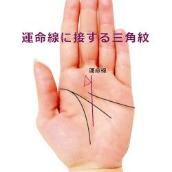 運命線に重ならずに接するように三角紋がある手相の見方