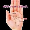 運命線の起点で占う5-感情線から運命線が伸びる手相