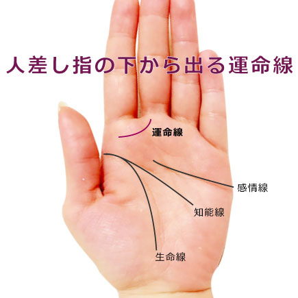 運命線が人差し指の下から出る手相の見方