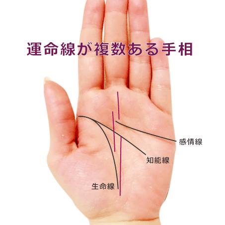 運命線が複数(3本、4本…とたくさん)ある手相の見方