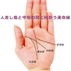 運命線が中指と人差し指の股に向かう手相