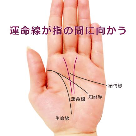 運命線が指の間(指の股)に向かう手相の見方