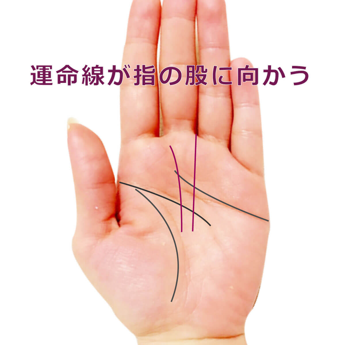 運命線が指の股・間に入り込む、向かう手相