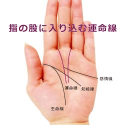 指の股に入り込む運命線