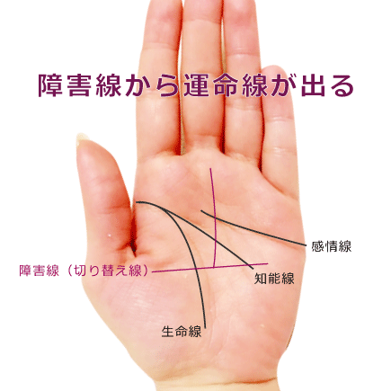 障害線(切り替え線)から運命線がスタートしている手相の見方